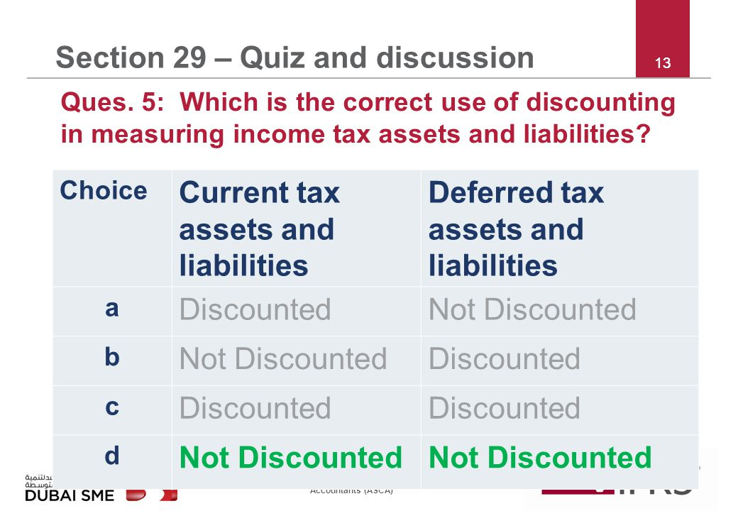 The Arab Society of Certified Accountants (ASCA) 13 Section 29 – Quiz and discussion Ques.