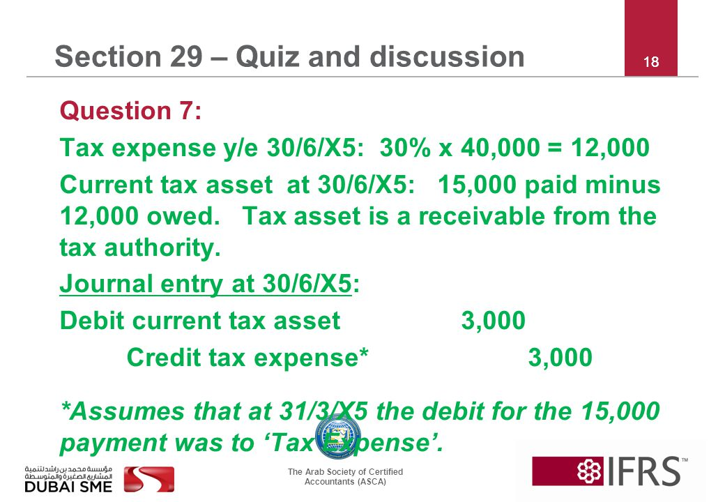 The Arab Society of Certified Accountants (ASCA) 18 Section 29 – Quiz and discussion Question 7: Tax expense y/e 30/6/X5: 30% x 40,000 = 12,000 Current tax asset at 30/6/X5: 15,000 paid minus 12,000 owed.