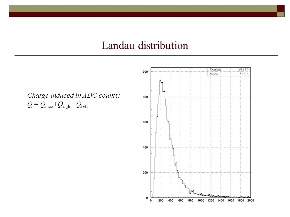 Landau distribution Charge induced in ADC counts: Q = Q max +Q right +Q left