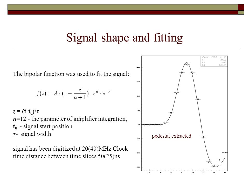 Signal shape and fitting The bipolar function was used to fit the signal: z = (t-t 0 )/  n=12 - the parameter of amplifier integration, t 0 - signal start position  - signal width signal has been digitized at 20(40)MHz Clock time distance between time slices 50(25)ns pedestal extracted