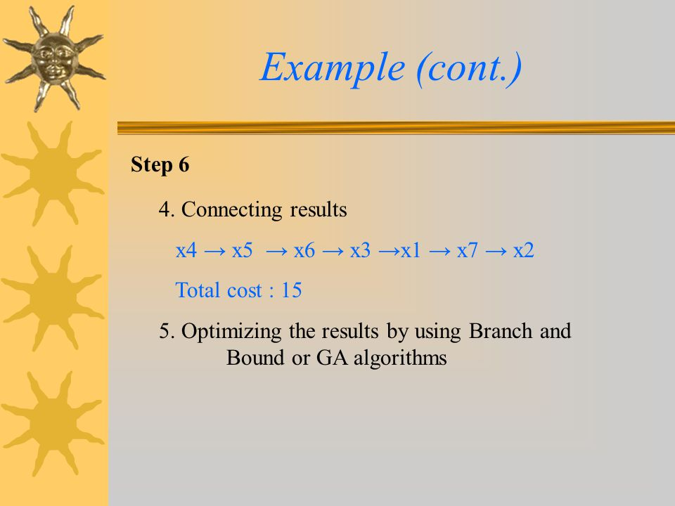 Step 6 Example (cont.) 4. Connecting results x4 → x5 → x6 → x3 →x1 → x7 → x2 Total cost : 15 5. Optimizing the results by using Branch and Bound or GA