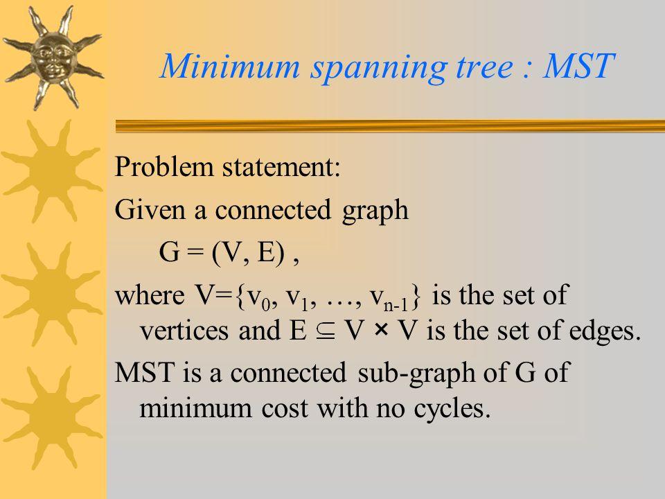 Minimum spanning tree : MST Problem statement: Given a connected graph G = (V, E), where V={v 0, v 1, …, v n-1 } is the set of vertices and E V × V is
