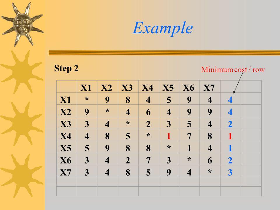 Example X1X2X3X4X5X6X7 X1*9845944 X29*464994 X334*23542 X4485*1781 X55988*141 X634273*62 X7348594*3 Step 2 Minimum cost / row