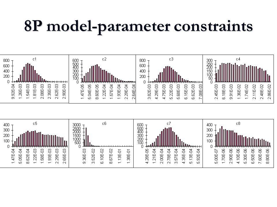 8P model-parameter constraints