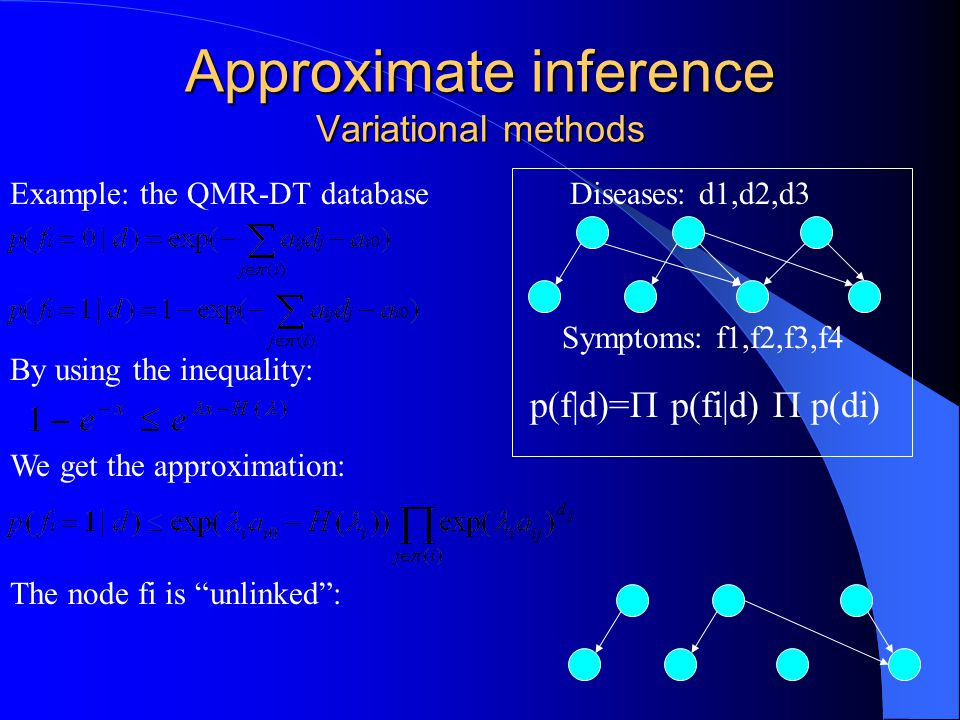 Approximate inference Variational methods Example: the QMR-DT database By using the inequality: We get the approximation: The node fi is unlinked : Diseases: d1,d2,d3 Symptoms: f1,f2,f3,f4 p(f|d)=  p(fi|d)  p(di)