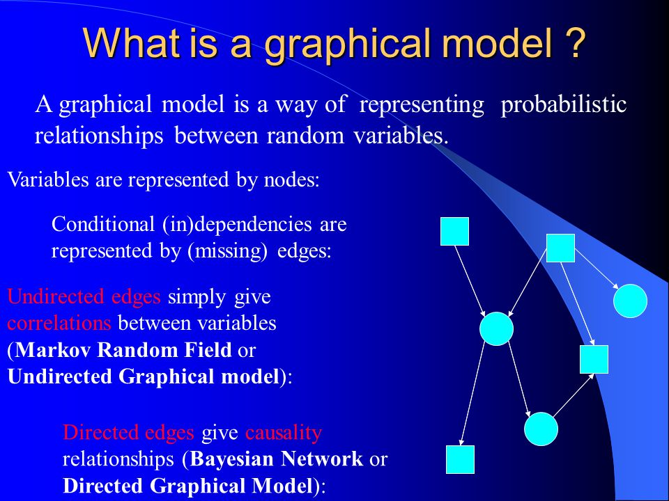 Graphical models are a marriage between probability theory and graph theory.
