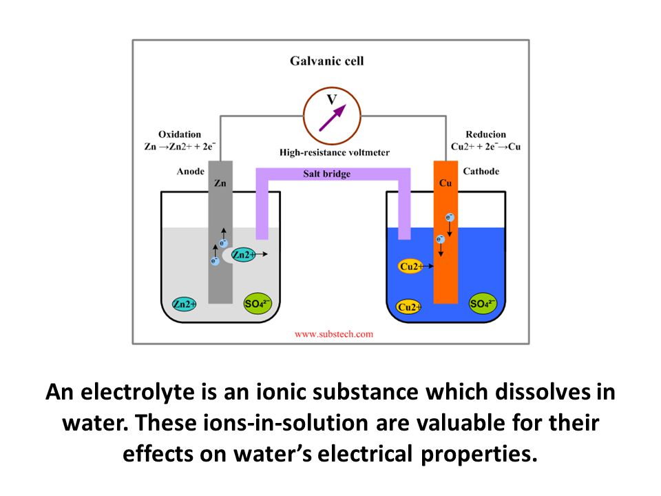 An electrolyte is an ionic substance which dissolves in water. These ions-in-solution are valuable for their effects on water's electrical properties.