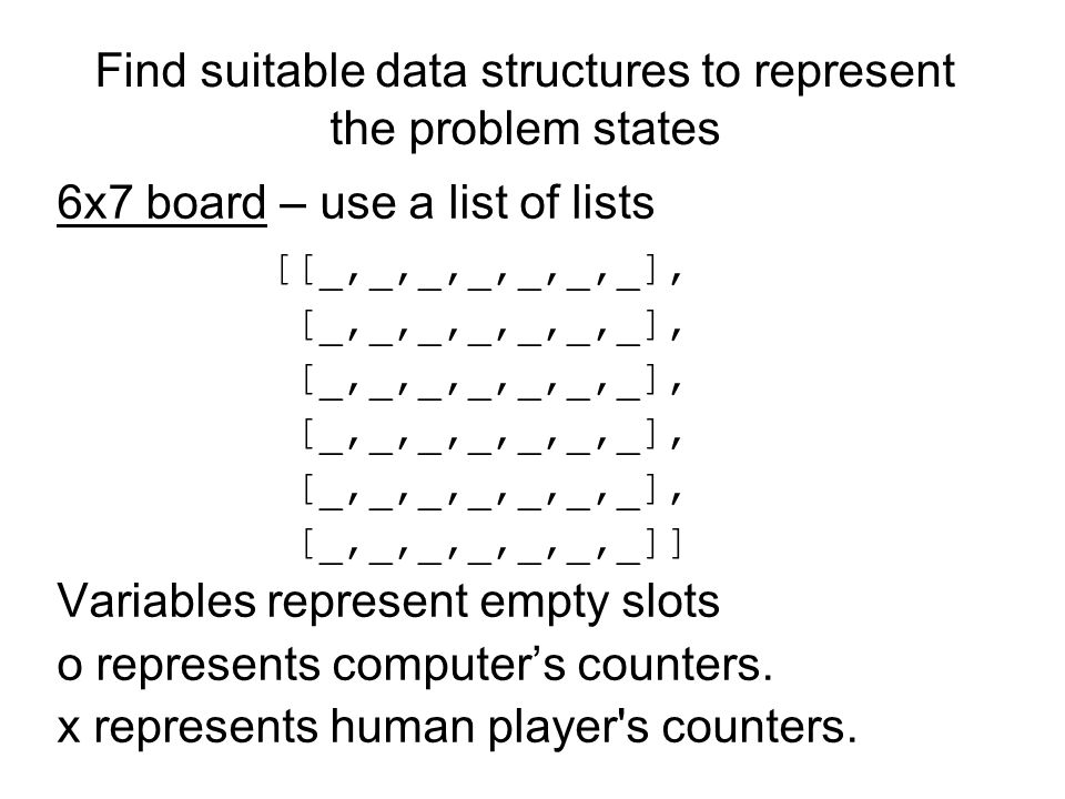 Find suitable data structures to represent the problem states 6x7 board – use a list of lists [[_,_,_,_,_,_,_], [_,_,_,_,_,_,_], [_,_,_,_,_,_,_]] Variables represent empty slots o represents computer's counters.