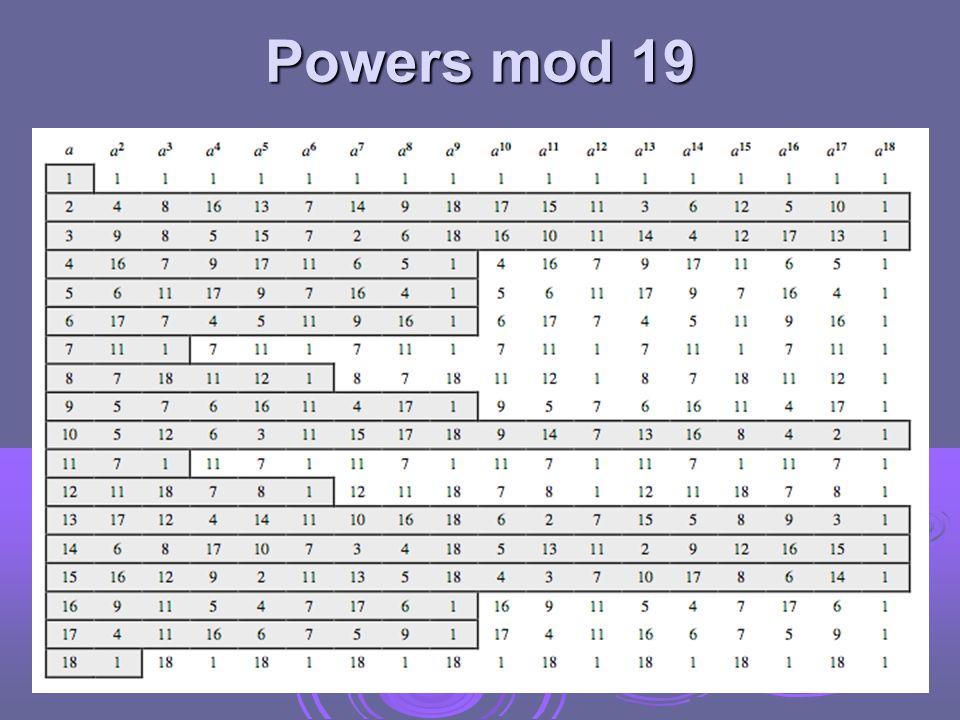 Powers mod 19