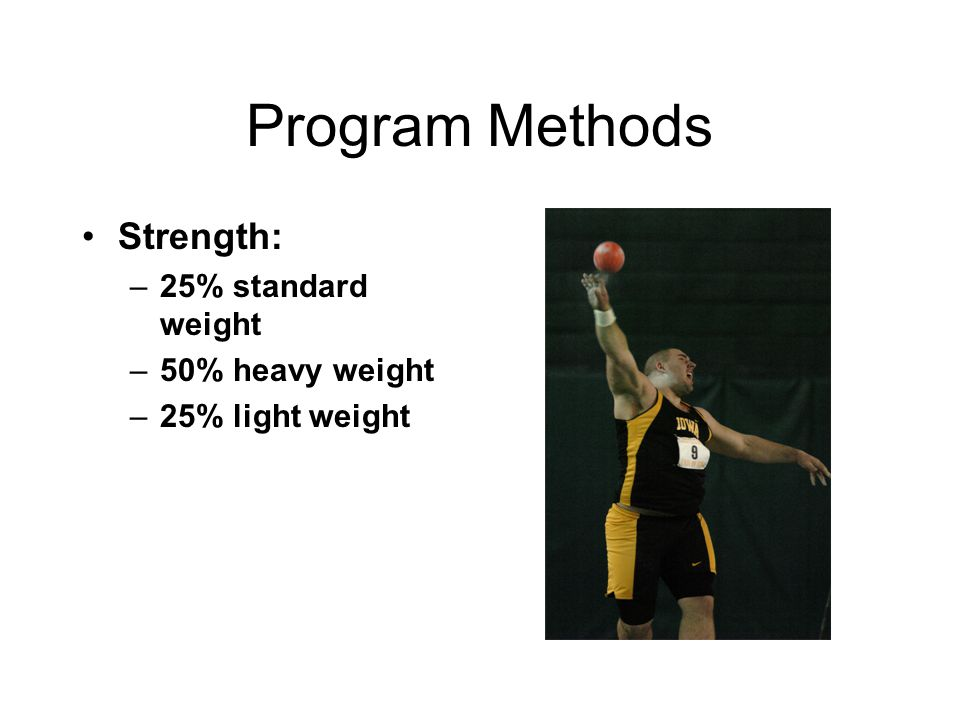Program Methods Strength: –25% standard weight –50% heavy weight –25% light weight