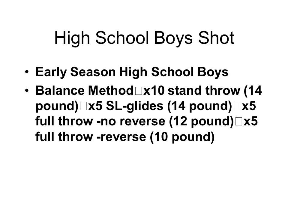 High School Boys Shot Early Season High School Boys Balance Method x10 stand throw (14 pound) x5 SL-glides (14 pound) x5 full throw -no reverse (12 po
