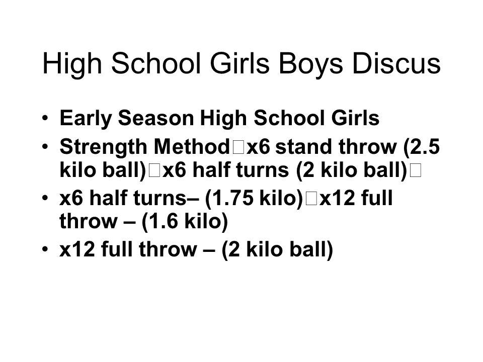 High School Girls Boys Discus Early Season High School Girls Strength Method x6 stand throw (2.5 kilo ball) x6 half turns (2 kilo ball) x6 half turns–