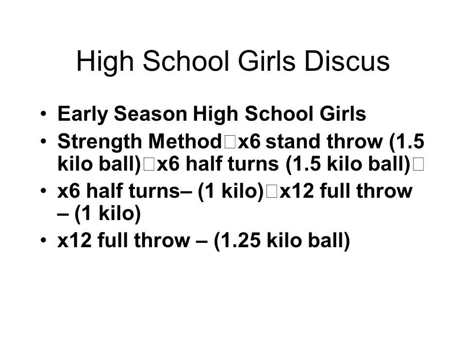 High School Girls Discus Early Season High School Girls Strength Method x6 stand throw (1.5 kilo ball) x6 half turns (1.5 kilo ball) x6 half turns– (1