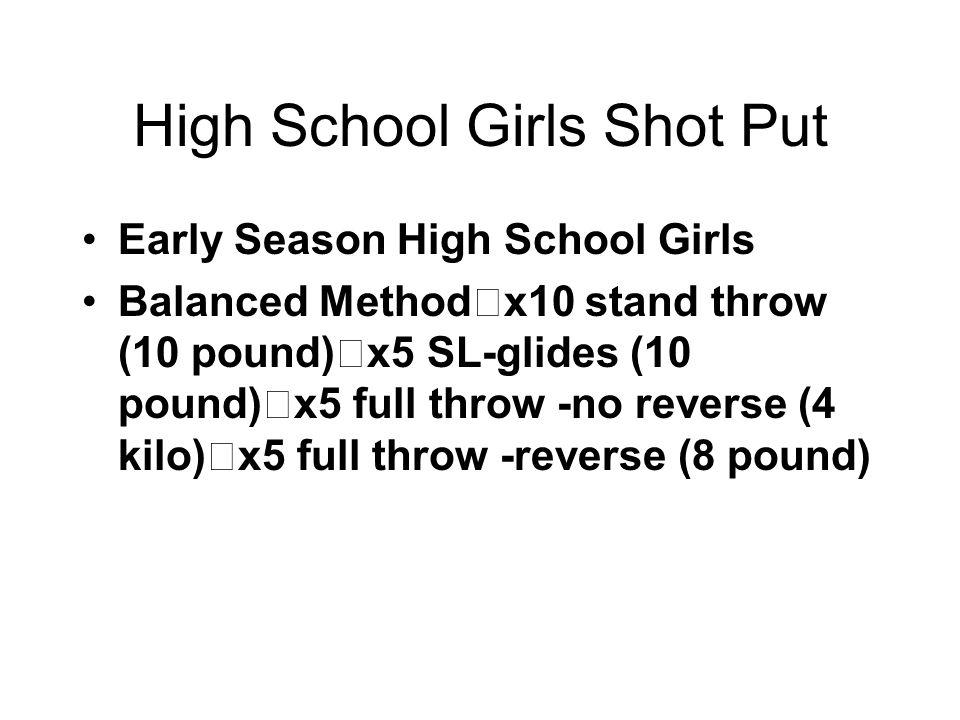High School Girls Shot Put Early Season High School Girls Balanced Method x10 stand throw (10 pound) x5 SL-glides (10 pound) x5 full throw -no reverse