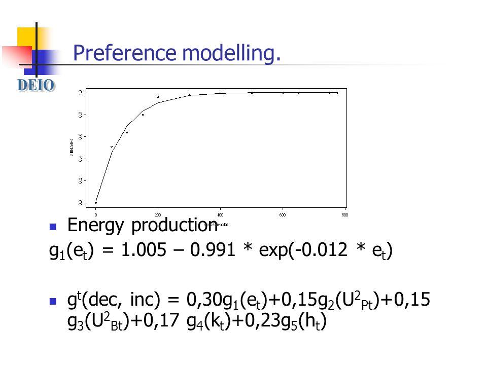 Preference modelling.