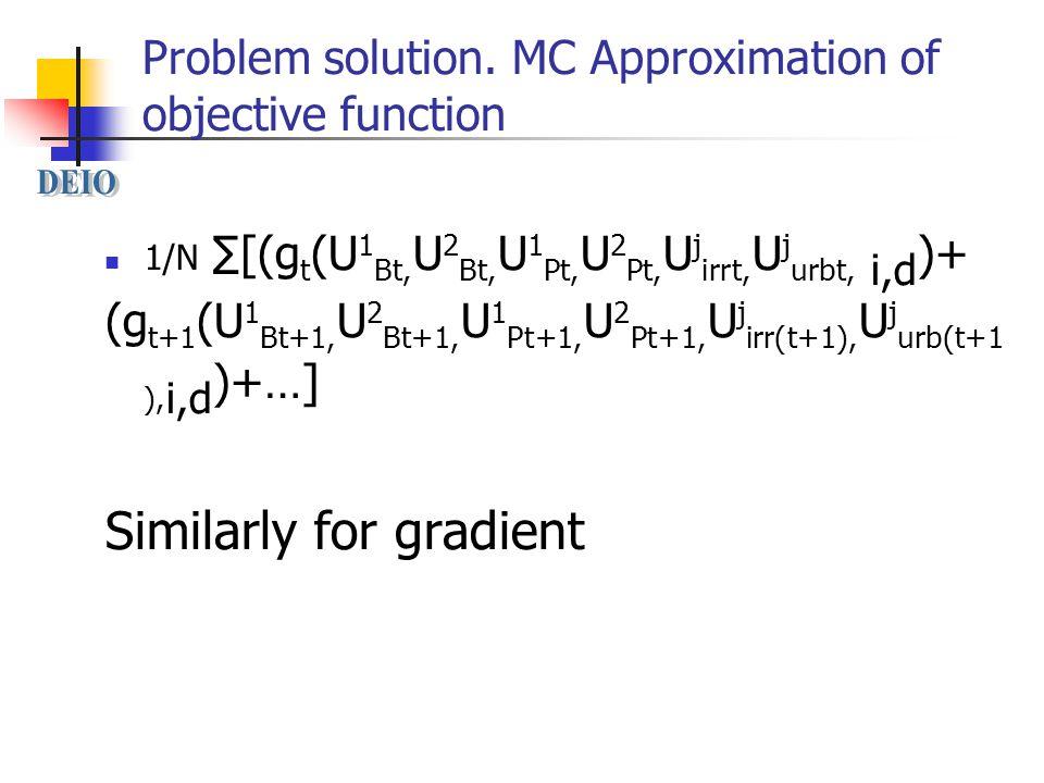 Problem solution.
