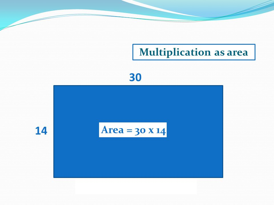 14 30 Area = 30 x 14 Multiplication as area