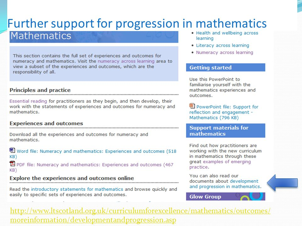 Further support for progression in mathematics   moreinformation/developmentandprogression.asp