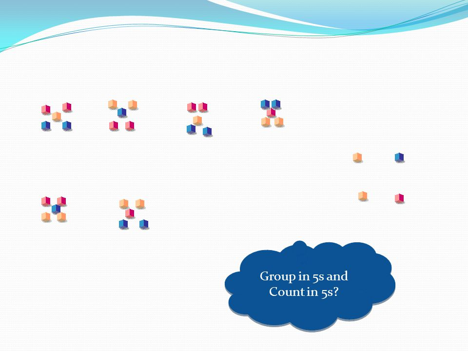 Developing Mathematical Thinking In Number : Focus on Multiplication