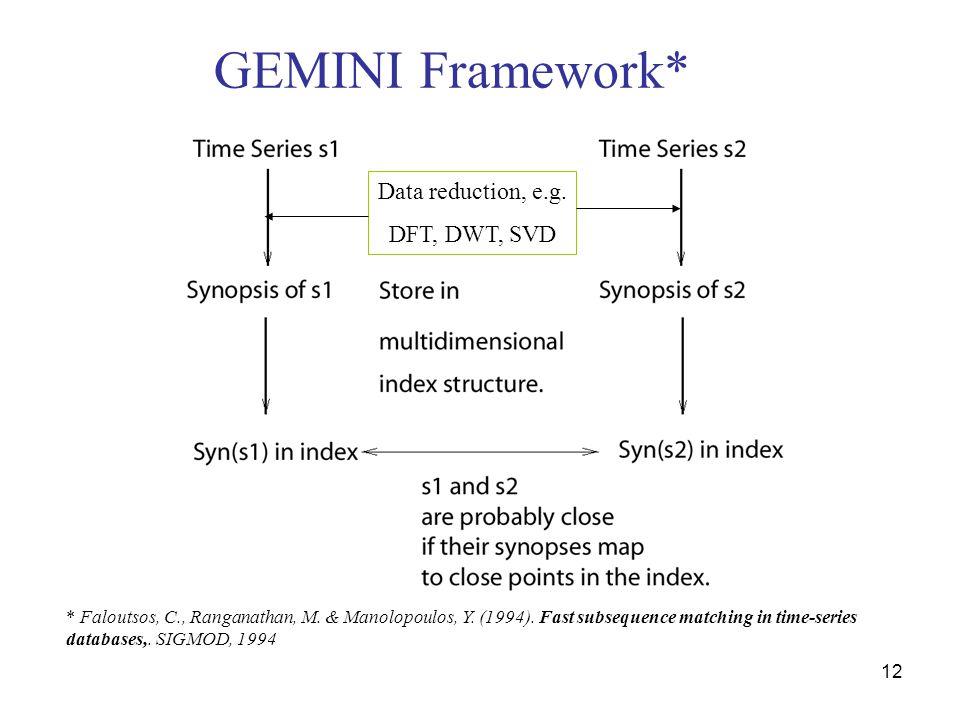 12 GEMINI Framework* * Faloutsos, C., Ranganathan, M.