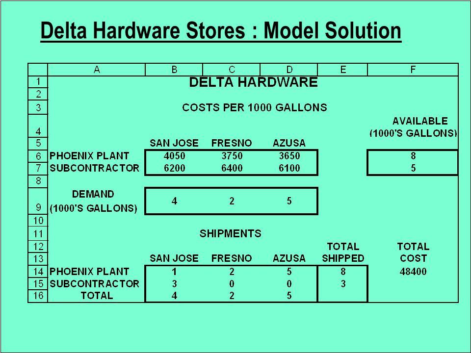 Delta Hardware Stores : Model Solution