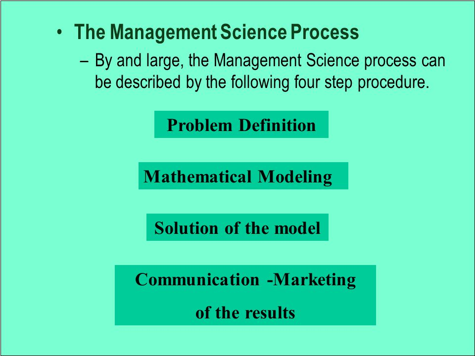 2.4 Solving a Mathematical Model Generate Model Solutions Test / Validate Model Results –Is the solution reasonable.