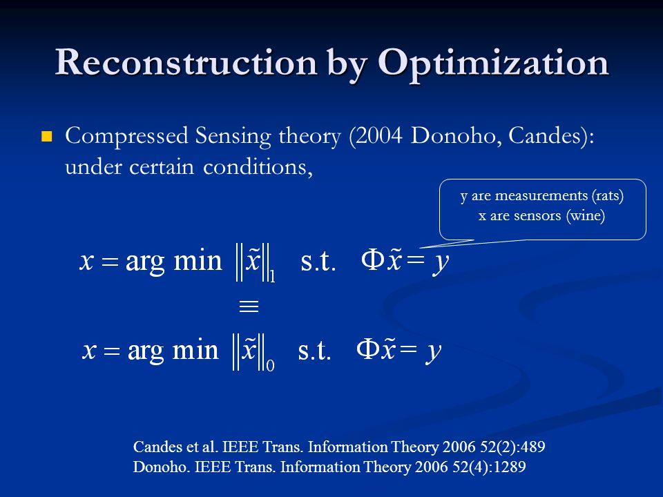 Reconstruction by Optimization Compressed Sensing theory (2004 Donoho, Candes): under certain conditions, Candes et al.