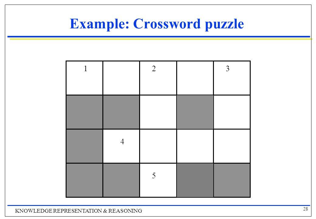 28 KNOWLEDGE REPRESENTATION & REASONING Example: Crossword puzzle 123 4 5
