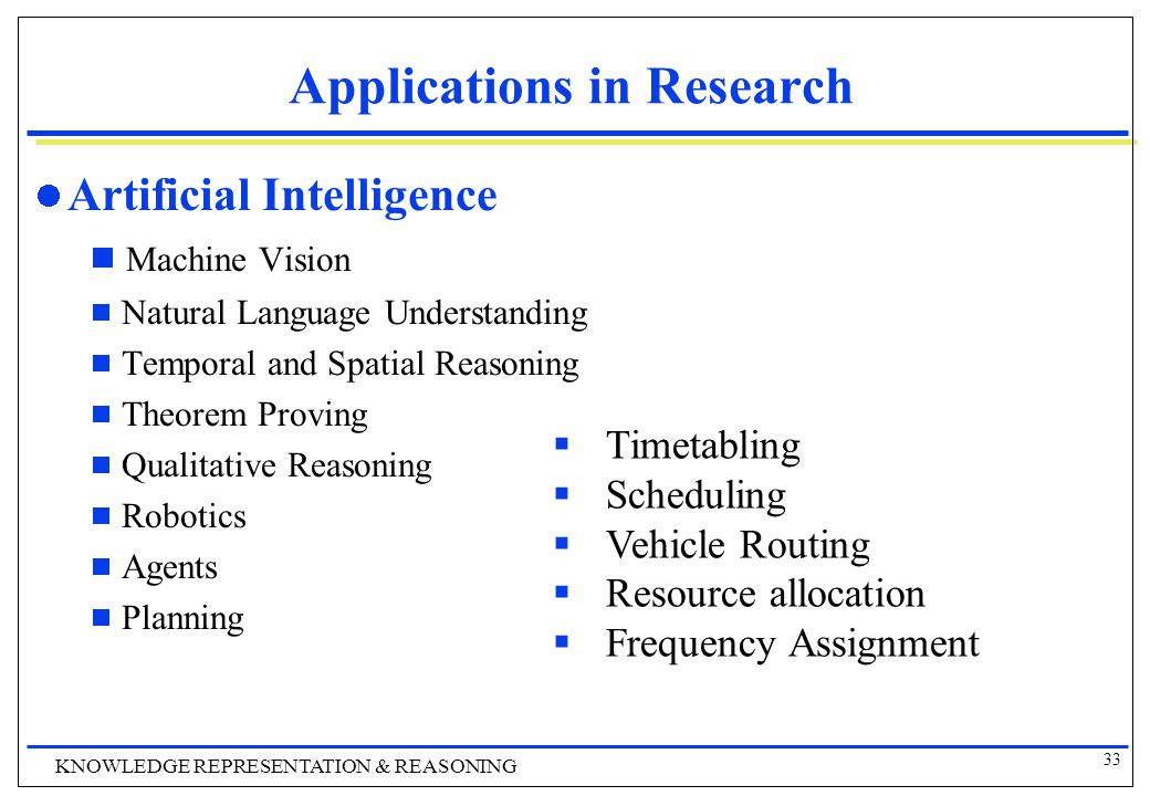 33 KNOWLEDGE REPRESENTATION & REASONING Applications in Research Artificial Intelligence  Machine Vision  Natural Language Understanding  Temporal and Spatial Reasoning  Theorem Proving  Qualitative Reasoning  Robotics  Agents  Planning  Timetabling  Scheduling  Vehicle Routing  Resource allocation  Frequency Assignment