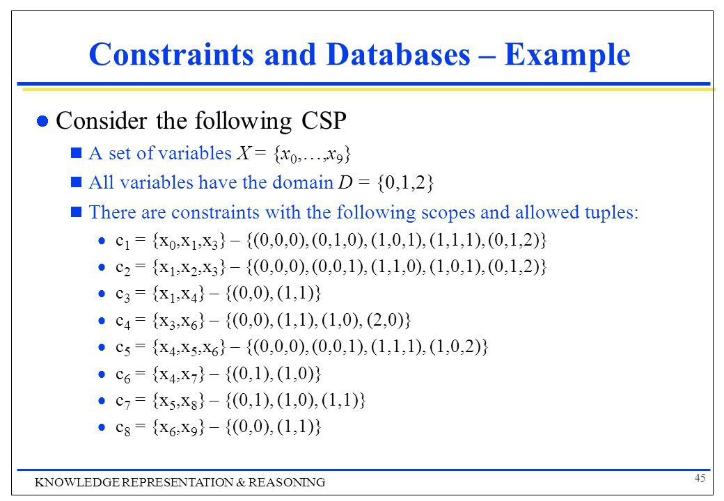 45 KNOWLEDGE REPRESENTATION & REASONING Constraints and Databases – Example Consider the following CSP  A set of variables X = {x 0,…,x 9 }  All variables have the domain D = {0,1,2}  There are constraints with the following scopes and allowed tuples:  c 1 = {x 0,x 1,x 3 } – {(0,0,0), (0,1,0), (1,0,1), (1,1,1), (0,1,2)}  c 2 = {x 1,x 2,x 3 } – {(0,0,0), (0,0,1), (1,1,0), (1,0,1), (0,1,2)}  c 3 = {x 1,x 4 } – {(0,0), (1,1)}  c 4 = {x 3,x 6 } – {(0,0), (1,1), (1,0), (2,0)}  c 5 = {x 4,x 5,x 6 } – {(0,0,0), (0,0,1), (1,1,1), (1,0,2)}  c 6 = {x 4,x 7 } – {(0,1), (1,0)}  c 7 = {x 5,x 8 } – {(0,1), (1,0), (1,1)}  c 8 = {x 6,x 9 } – {(0,0), (1,1)}