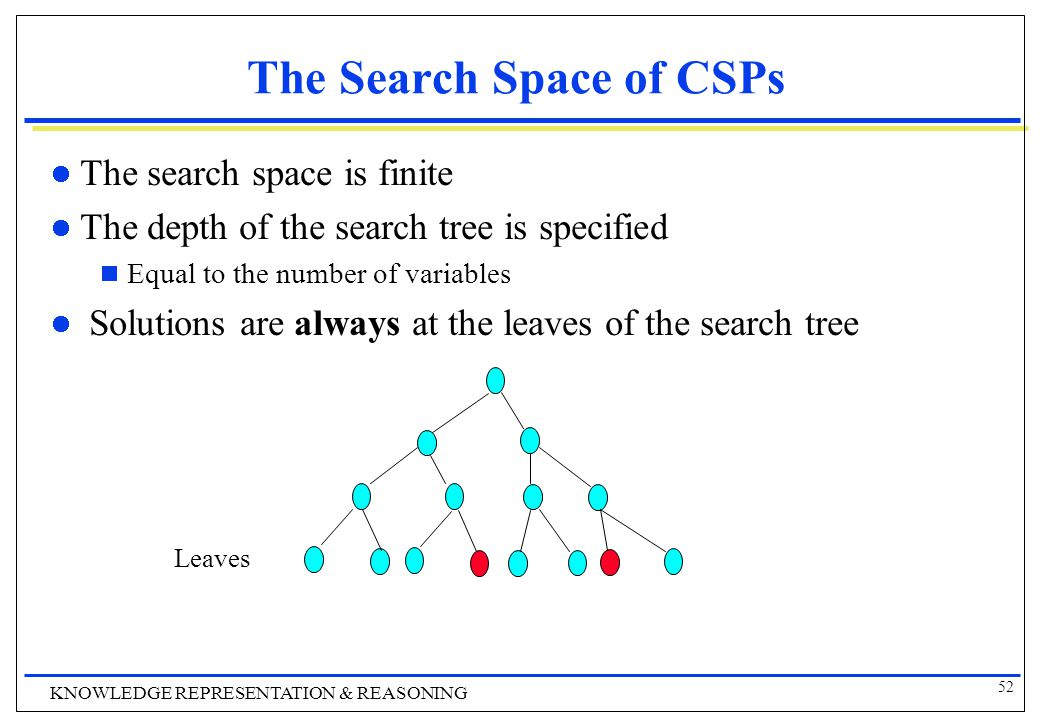 52 KNOWLEDGE REPRESENTATION & REASONING The Search Space of CSPs The search space is finite The depth of the search tree is specified  Equal to the number of variables Solutions are always at the leaves of the search tree Leaves