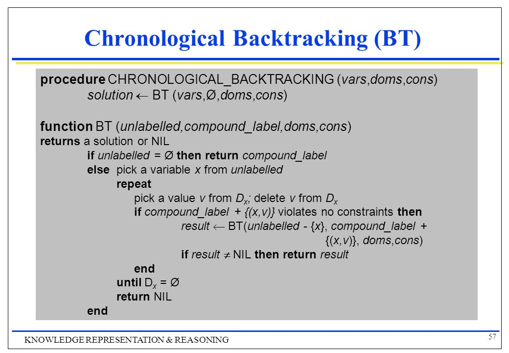 57 KNOWLEDGE REPRESENTATION & REASONING Chronological Backtracking (ΒΤ) procedure CHRONOLOGICAL_BACKTRACKING (vars,doms,cons) solution  BT (vars,Ø,doms,cons) function BT (unlabelled,compound_label,doms,cons) returns a solution or NIL if unlabelled = Ø then return compound_label else pick a variable x from unlabelled repeat pick a value v from D x ; delete v from D x if compound_label + {(x,v)} violates no constraints then result  BT(unlabelled - {x}, compound_label + {(x,v)}, doms,cons) if result  NIL then return result end until D x = Ø return NIL end