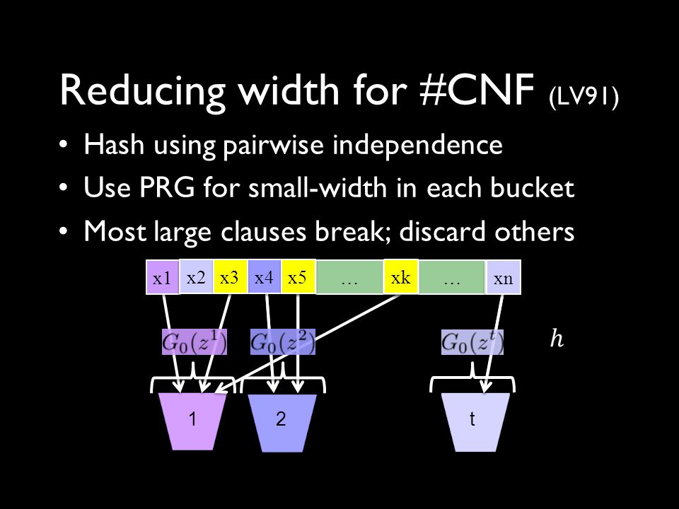 Hash using pairwise independence Use PRG for small-width in each bucket Most large clauses break; discard others Reducing width for #CNF (LV91) x1 x2 x3 … … xn x5 x4 xk … … x1 x3 xk x5 x4 x2 12t … … xn … … x5 x4 x2 2t xn x3 xk x5