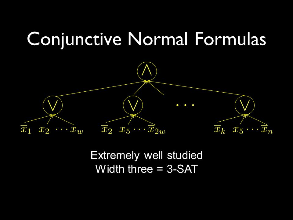 Conjunctive Normal Formulas Extremely well studied Width three = 3-SAT