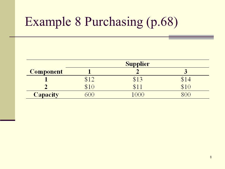 8 Example 8 Purchasing (p.68)