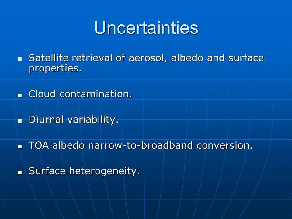 Uncertainties Satellite retrieval of aerosol, albedo and surface properties. Satellite retrieval of aerosol, albedo and surface properties. Cloud cont