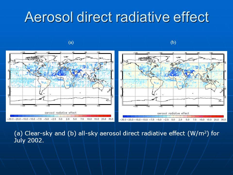 Aerosol direct radiative effect (a)(b) (a) Clear-sky and (b) all-sky aerosol direct radiative effect (W/m 2 ) for July 2002.