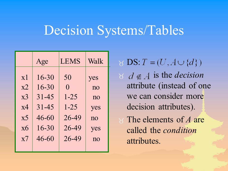 Decision Systems/Tables _ DS: _ is the decision attribute (instead of one we can consider more decision attributes). _ The elements of A are called th