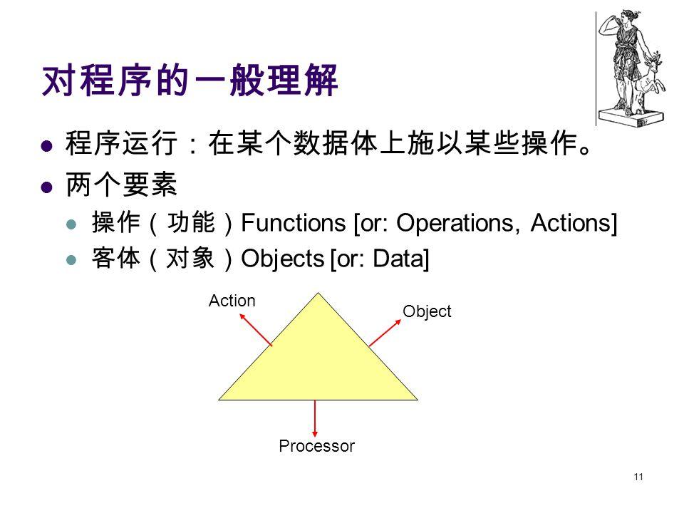 对程序的一般理解 程序运行:在某个数据体上施以某些操作。 两个要素 操作(功能) Functions [or: Operations, Actions] 客体(对象) Objects [or: Data] 11 Action Object Processor