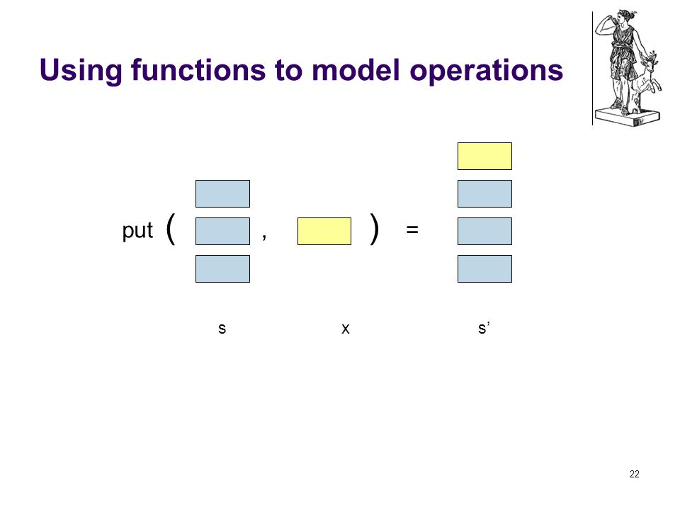 Using functions to model operations 22 put,= () sxs'
