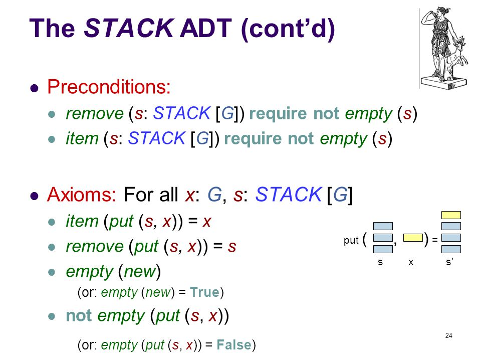 The STACK ADT (cont'd) Preconditions: remove (s: STACK [G]) require not empty (s) item (s: STACK [G]) require not empty (s) Axioms: For all x: G, s: STACK [G] item (put (s, x)) = x remove (put (s, x)) = s empty (new) (or: empty (new) = True) not empty (put (s, x)) (or: empty (put (s, x)) = False) 24 put (,) = sxs'
