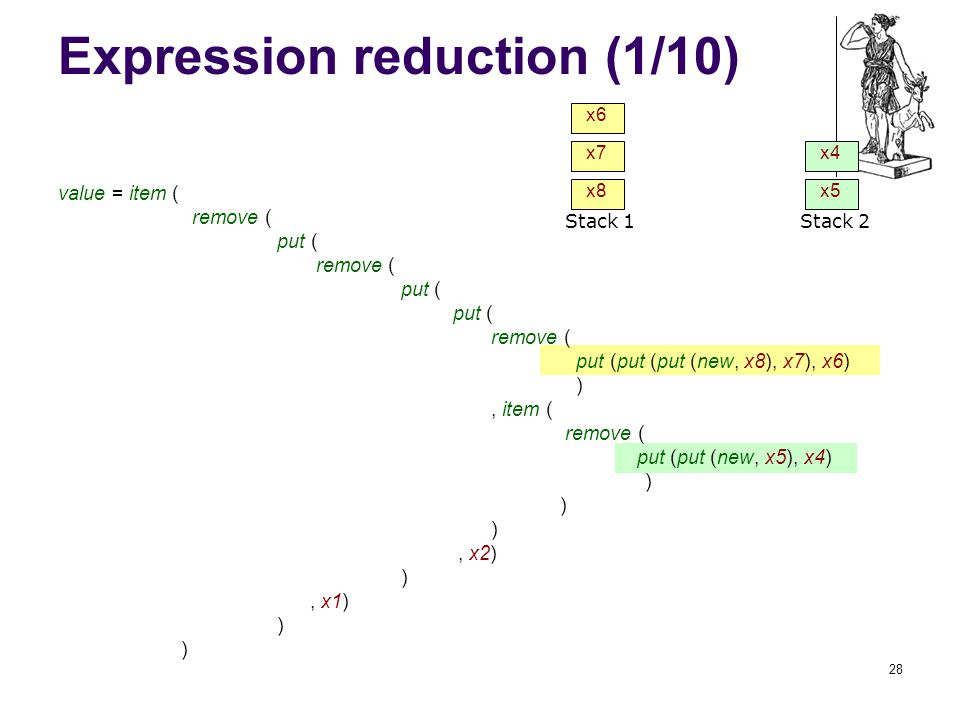 Expression reduction (1/10) value = item ( remove ( put ( remove ( put ( remove ( put (put (put (new, x8), x7), x6) ), item ( remove ( put (put (new, x5), x4) ), x2) ), x1) ) 28 x7 x8 x6 x5 x4 Stack 1Stack 2