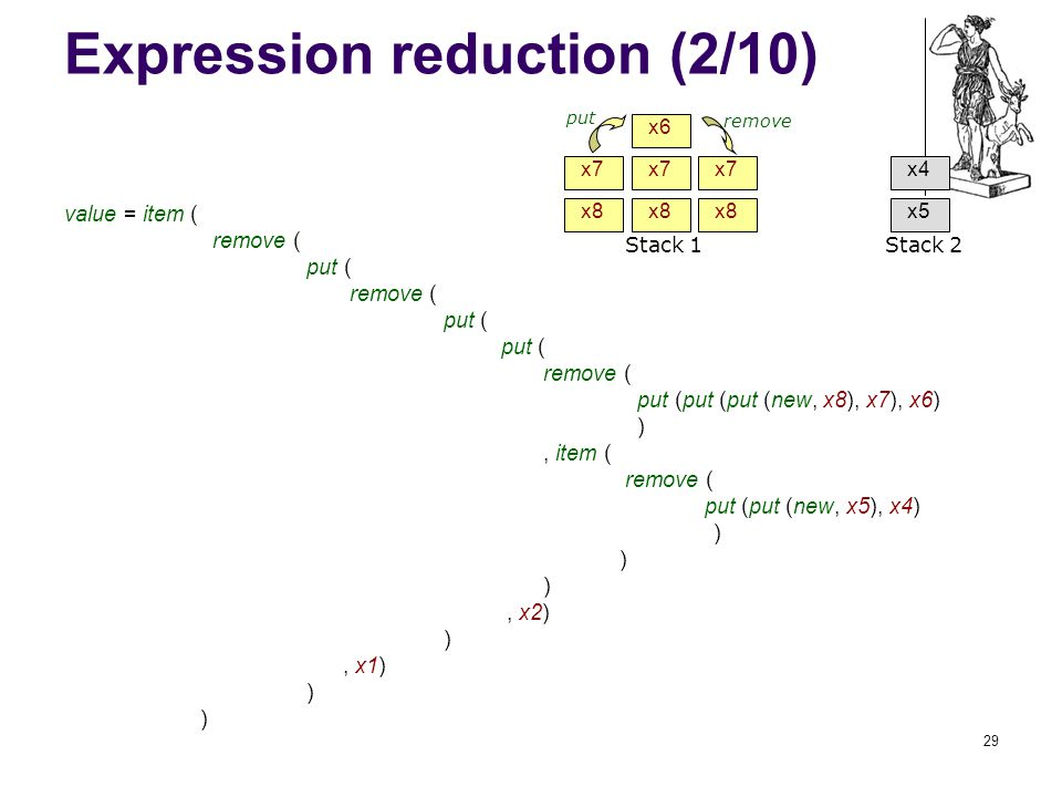 Expression reduction (2/10) value = item ( remove ( put ( remove ( put ( remove ( put (put (put (new, x8), x7), x6) ), item ( remove ( put (put (new, x5), x4) ), x2) ), x1) ) 29 x7 put remove x8 x7 x8 x7 x8 x6 x5 x4 Stack 1Stack 2
