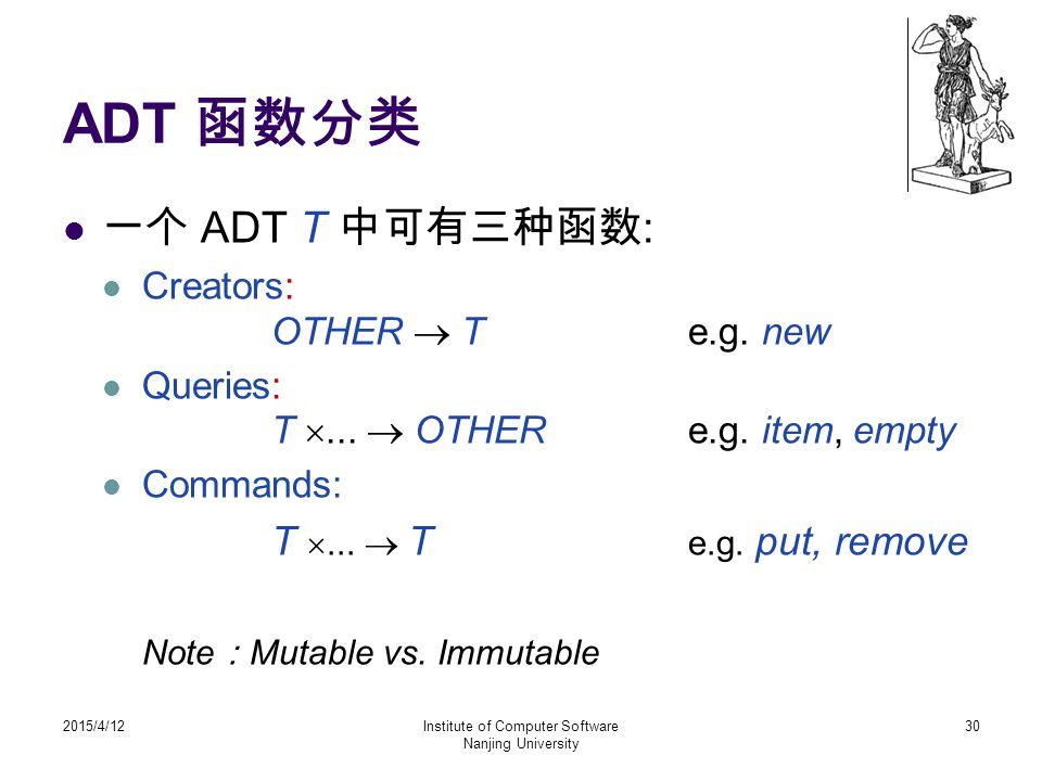 ADT 函数分类 一个 ADT T 中可有三种函数 : Creators: OTHER  T e.g. new Queries: T ...  OTHERe.g. item, empty Commands: T ...  T e.g. put, remove Note : Mutable