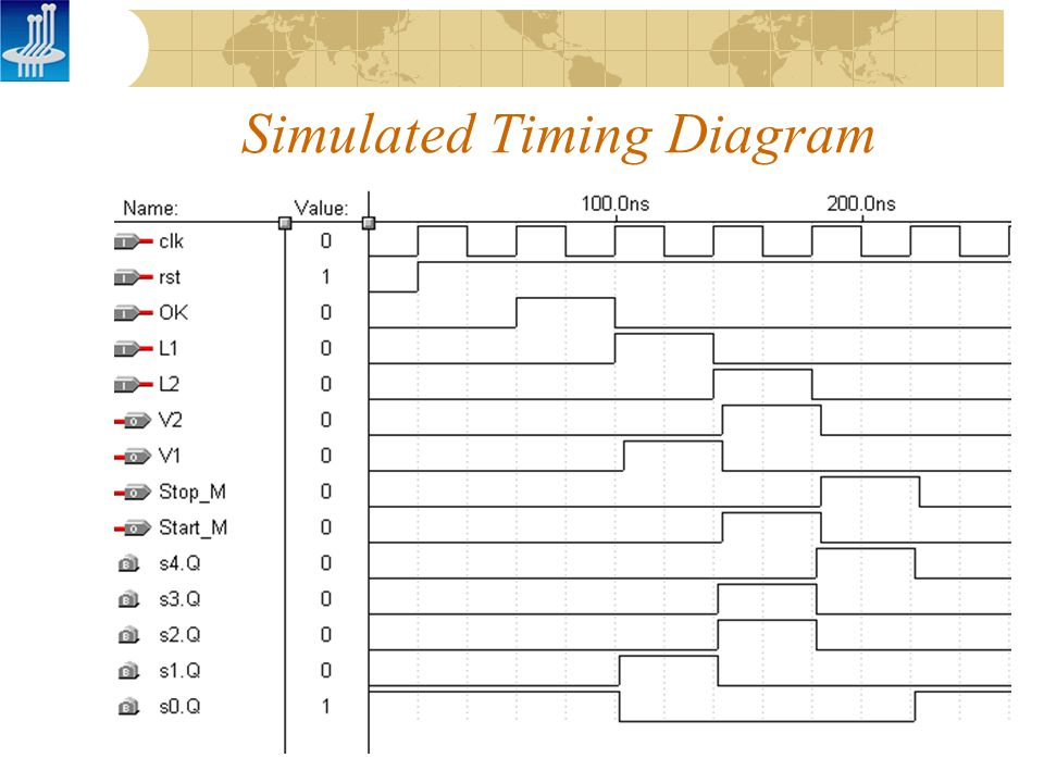 Simulated Timing Diagram