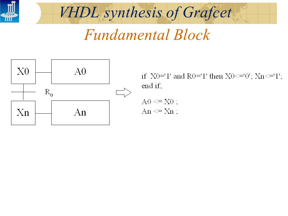 VHDL synthesis of Grafcet Fundamental Block