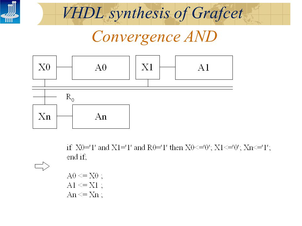 Convergence AND VHDL synthesis of Grafcet