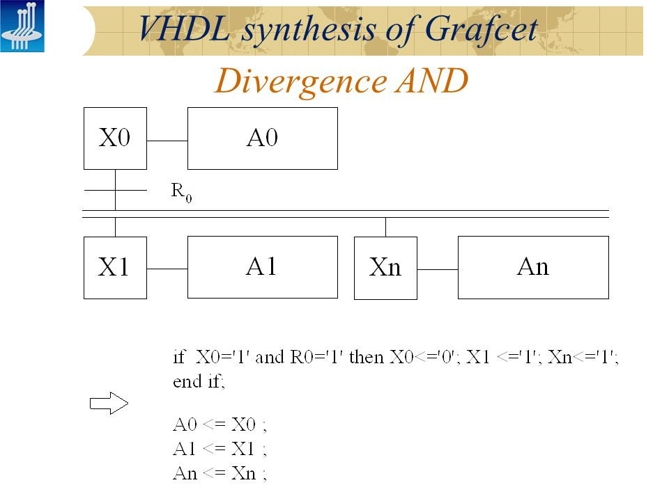 Divergence AND VHDL synthesis of Grafcet