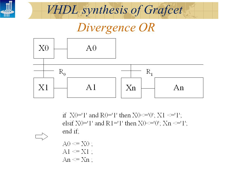 Divergence OR VHDL synthesis of Grafcet