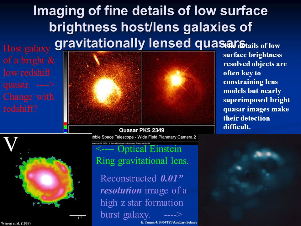 Imaging of fine details of low surface brightness host/lens galaxies of gravitationally lensed quasars Host galaxy of a bright & low redshift quasar.